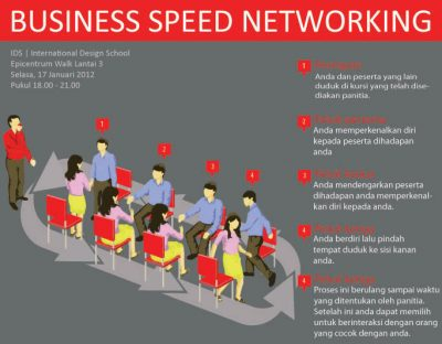 Speed networking for Business