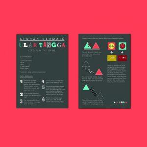 Board game design, Siti Fatima
