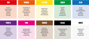 ColourPsychology3