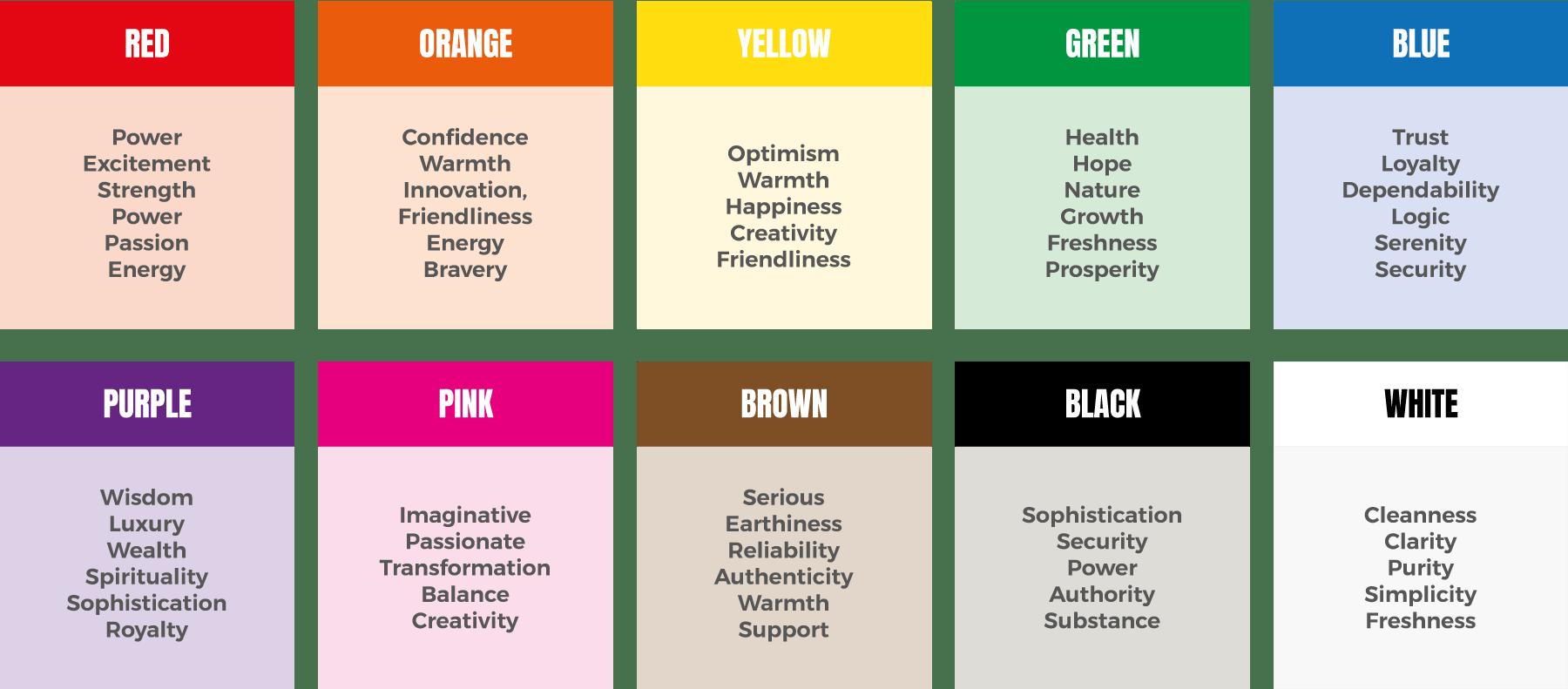 ColourPsychology3