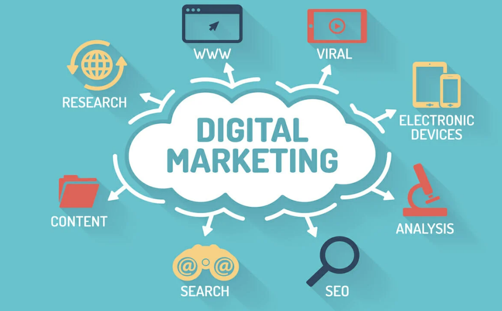 Guide Untuk Newbie Digital Marketing